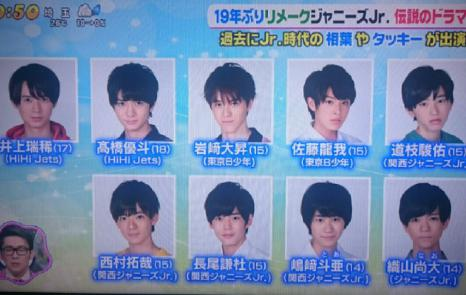 Jr.選抜!標への道 出演メンバー